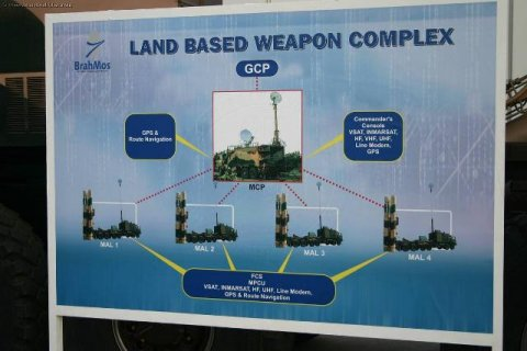 Brahmos land based cruise missile complex